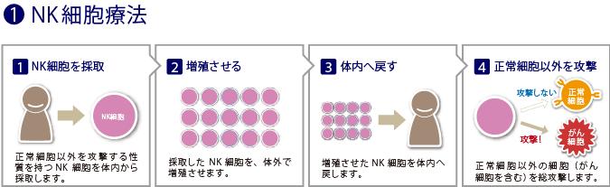 meneki-03a